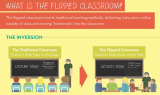Different Approaches to Flipped Learning