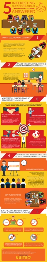 Collaborative Learning 101 (Infographic)