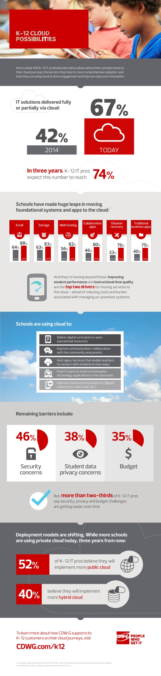 K12-Cloud-Possibilities-Infographic