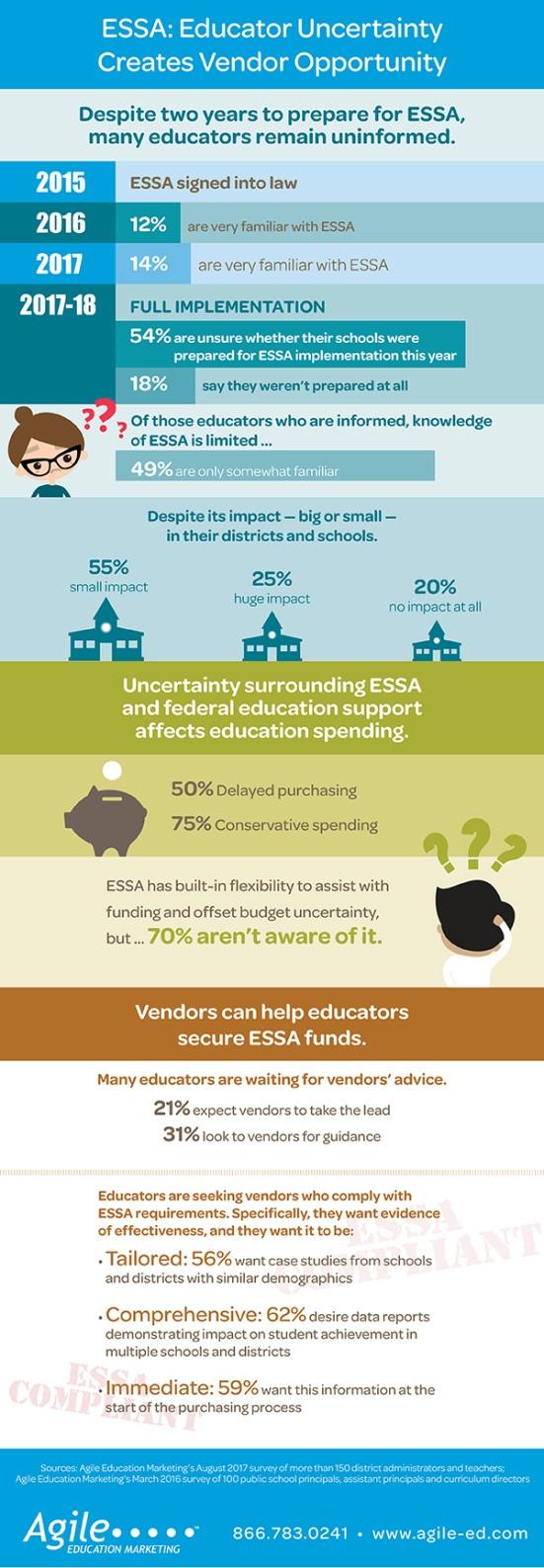 ESSA_infographic_FNL_1117