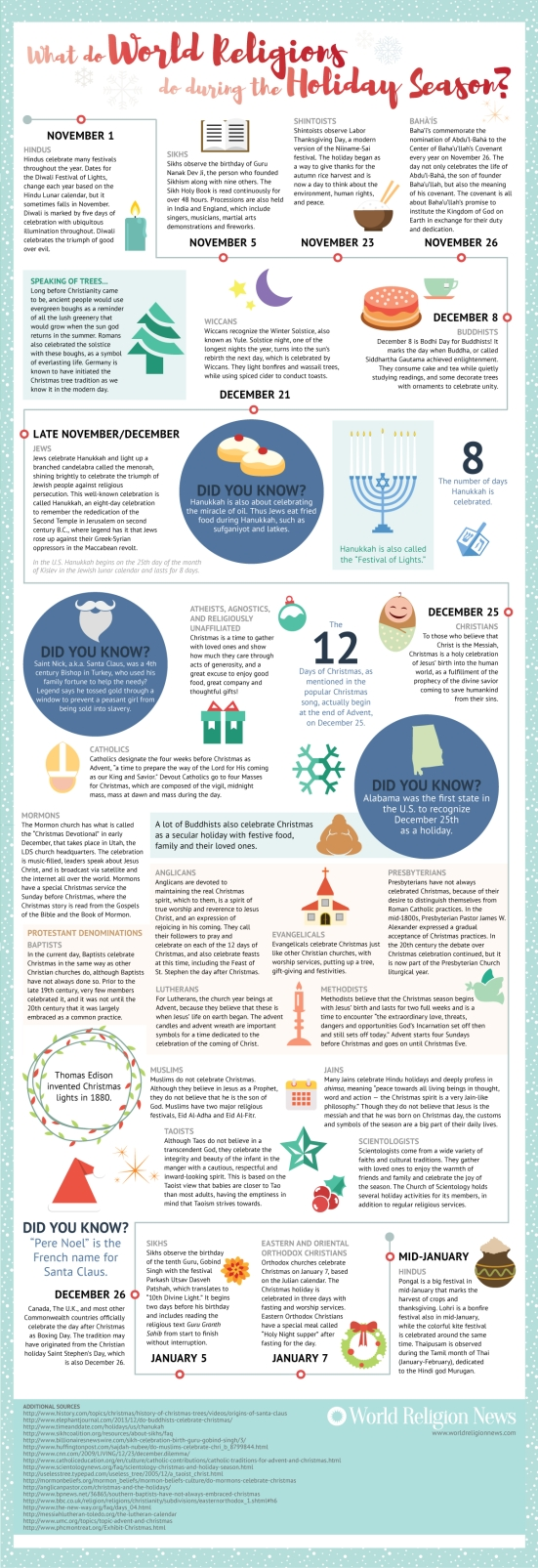 world-religions-tree-infographic-discover-what-world-religions-do-during-the-holiday-season-in-this-information-packed-infographic-which-provides-a-quick-snapshot-on-the-holidays-