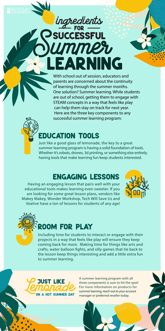 Summer_learning_2020
