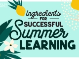 3 Components to Successful Summer Learning (infographic)