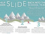 Help Them Slide into Second Semester [Infographic]